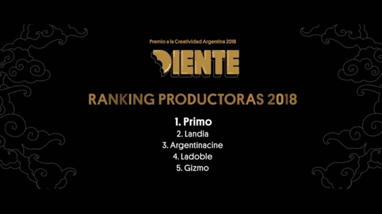 GIZMO EN EL TOP 5 DE PRODUCTORAS POR #DIENTE2018!